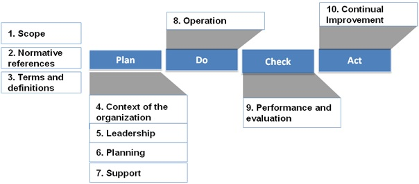 guide-to-iso-9001-pic2